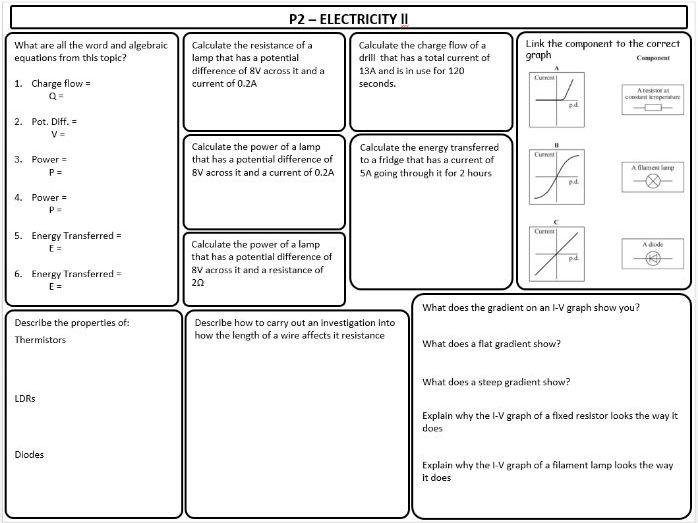 AQA trilogy GCSE 9-1 Collins P2 - Electricity x3 revision sheets