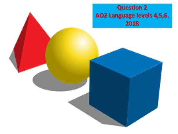 AQA English Language: Paper 1, Question 2; Levels 4-6.