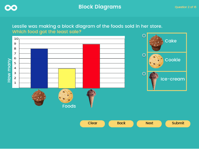 Block Diagrams - Year 2, Key stage 1