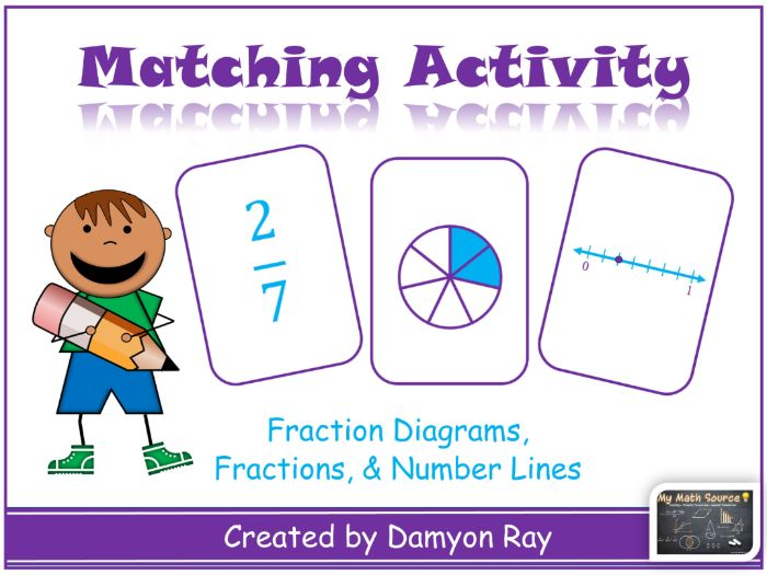 Matching Activity:  Diagrams, Fractions, Number Line