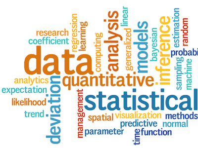 Statistics of Group Data Bundle (8 Worksheets, 90+ Questions)