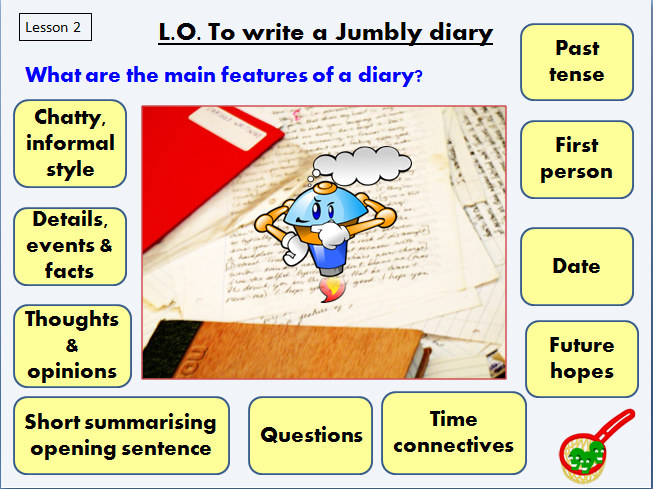 Jumblies Poem and Diary Writing Lessons