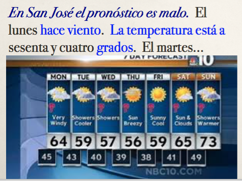 (Spanish) Weather Lesson Presentation