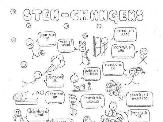 Spanish stem changing verbs stick figures fun no prep worksheet