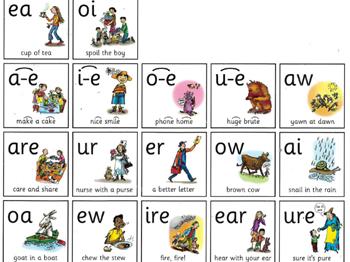 Phonics PowerPoints (Read Write Inc Set 3)