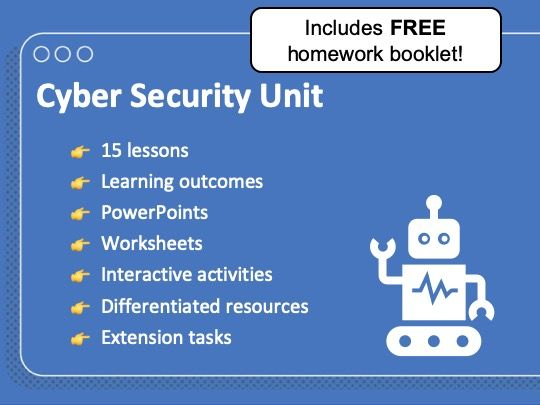 Cyber Security (Complete Unit)