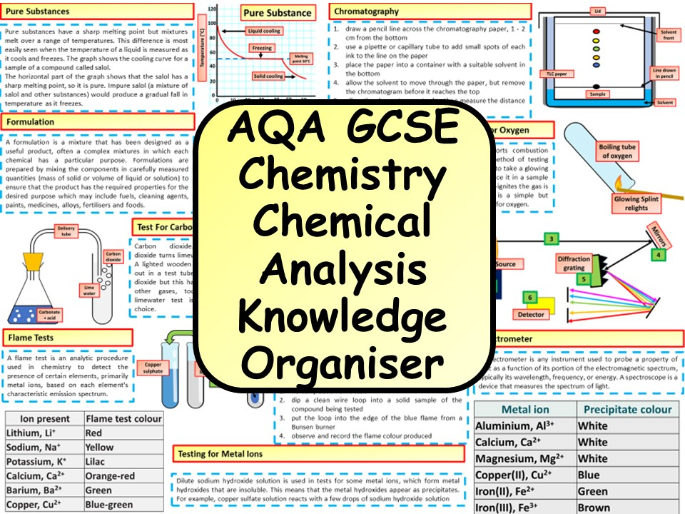 KS4 AQA GCSE Chemistry (Science) Chemical Analysis Revision Knowledge Organiser