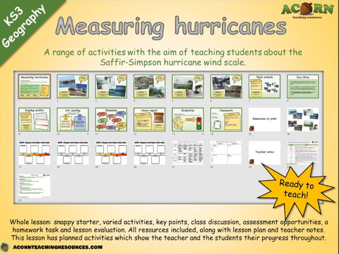 Measuring hurricanes