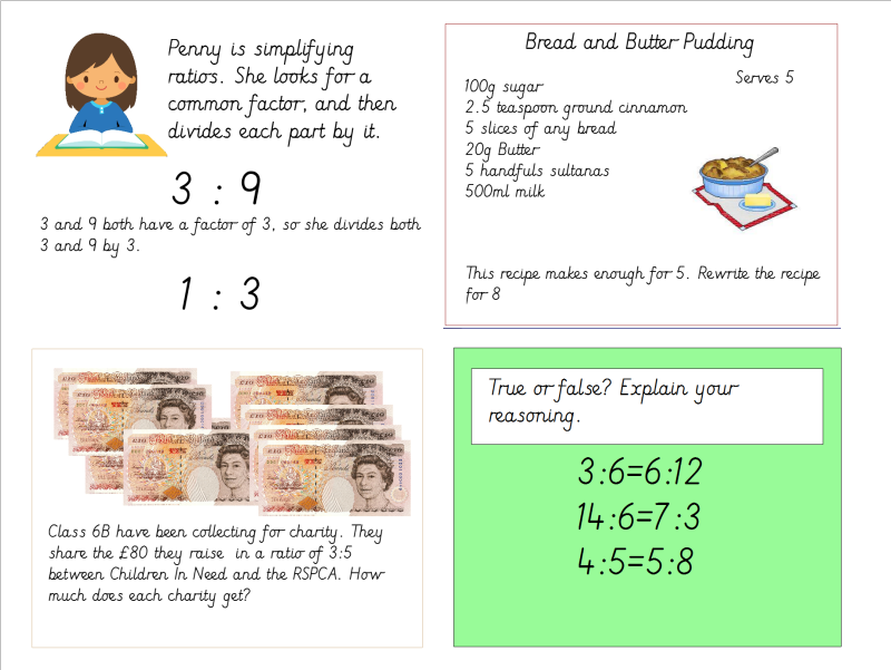 Year 6 Problem Solving Involving Ratio and  Simplifying Ratio