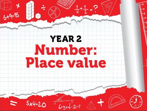 Year 2 - Place Value - Week 2 - Comparing & Ordering Numbers and Counting in 2s, 3s, 5s and 10s