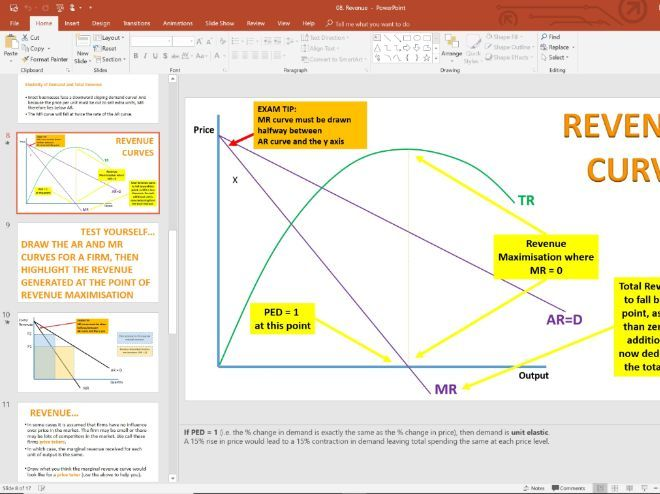 08. Revenue Curves MR ,AR, TR (Slides, Activities and Notes) - Edexcel A-Level Economics - Theme 3