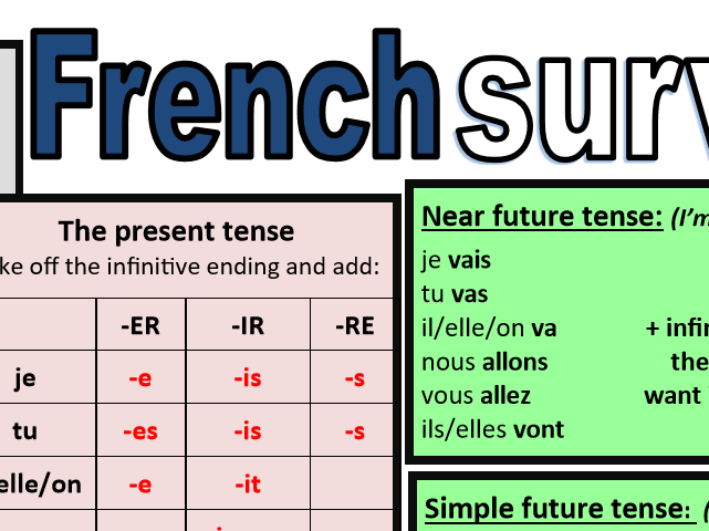 French Survival Kit: French helping mat