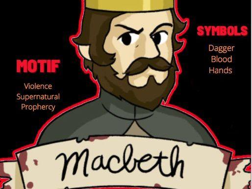 Macbeth Poster-