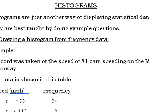 Histograms GCSE (9-1)