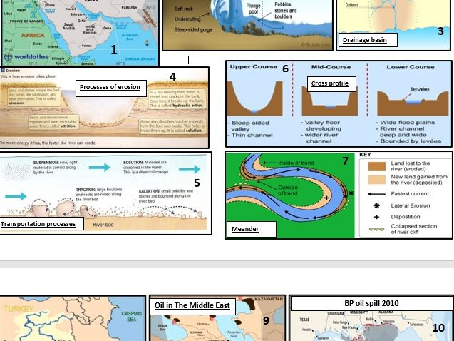 Rivers, Middle East, Arctic Knowledge organiser