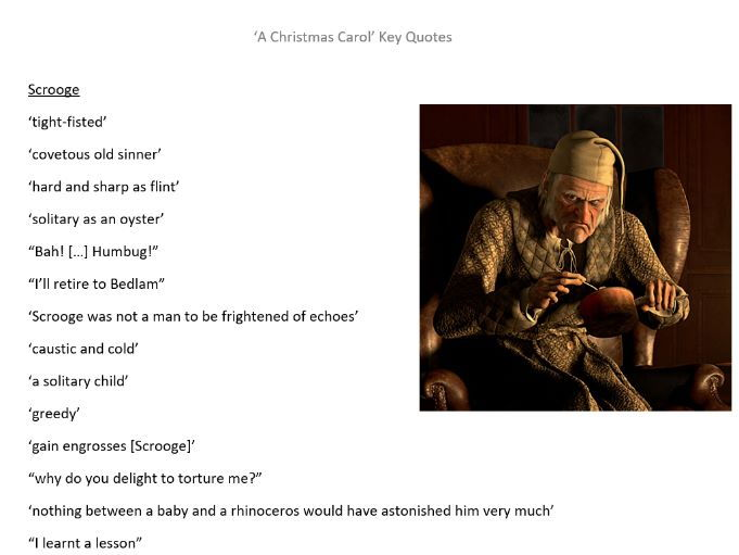 'A Christmas Carol' Character Quotes English GCSE Revision