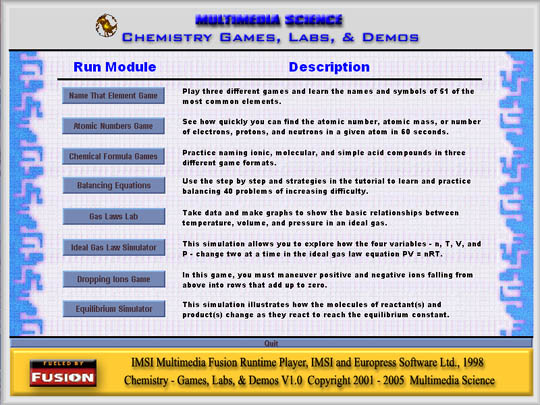 Chemistry Games, Labs, & Demos Software