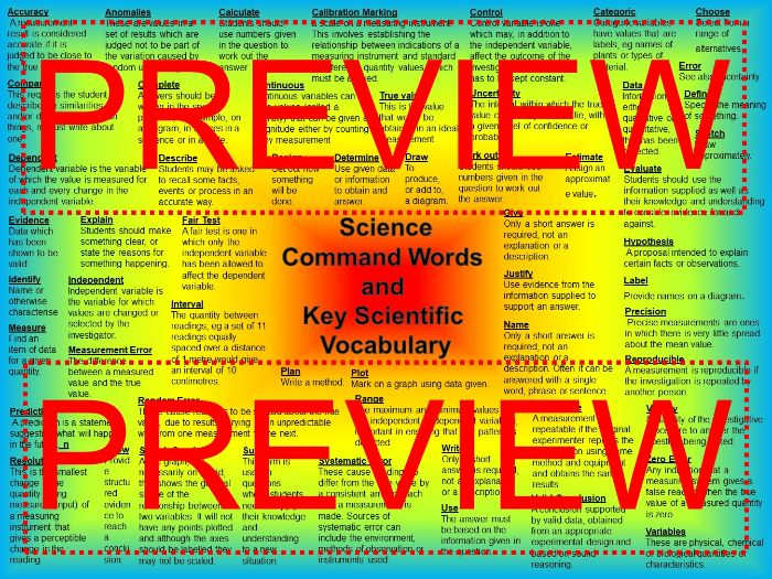 AQA KS4 Glossary Command Words and Science Specific Vocabulary