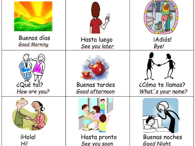 Spanish greetings and introductions Bilingual Mats Editable