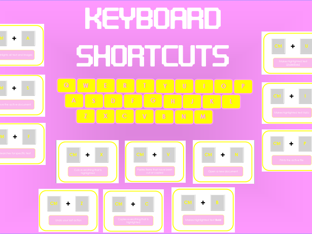 ICT Keyboard shortcut wall display