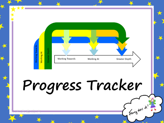 Assessment Progress Tracker