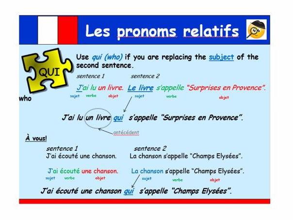 Pronoms relatifs HA