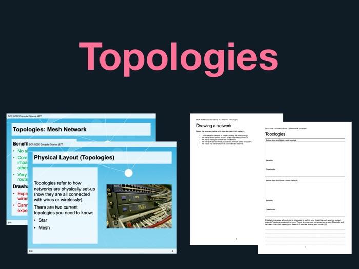 J277 GCSE Computer Science 1.3.1 Topologies - Lesson
