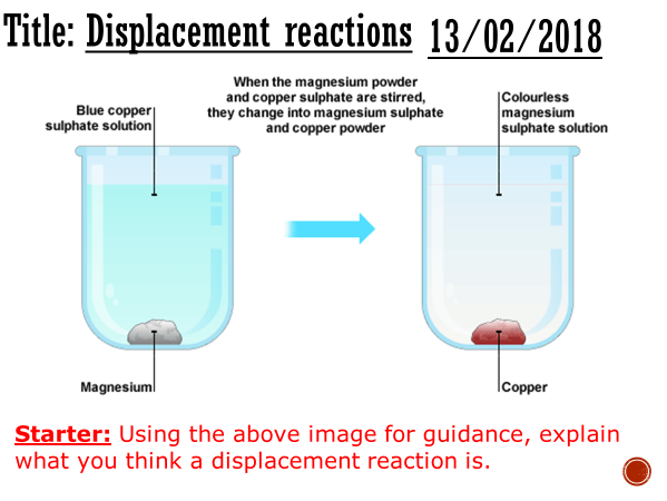 Displacement reactions - complete lesson (KS4)