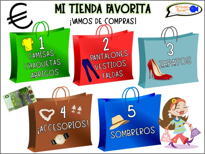 Learn CLOTHING vocabulary in Spanish using this fun role-play Game!