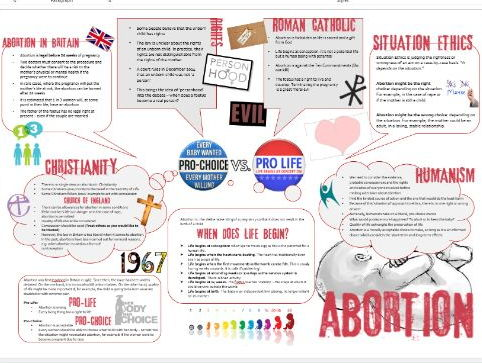WJEC Eduqas Life and Death: Abortion Learning Mat