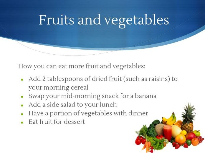 Healthy Eating Resource Pack for 1 Lesson