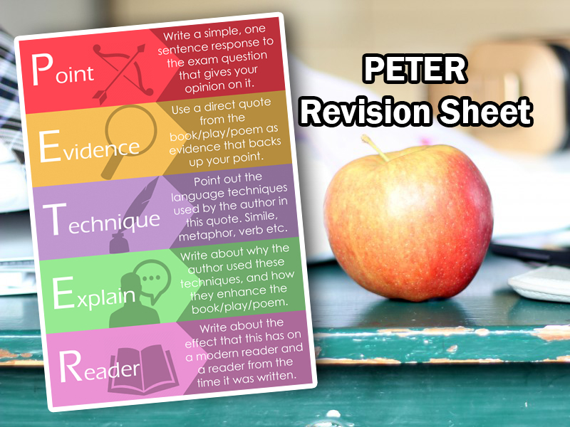KS4 GCSE English - P.E.T.E.R Poster/Cheatsheet