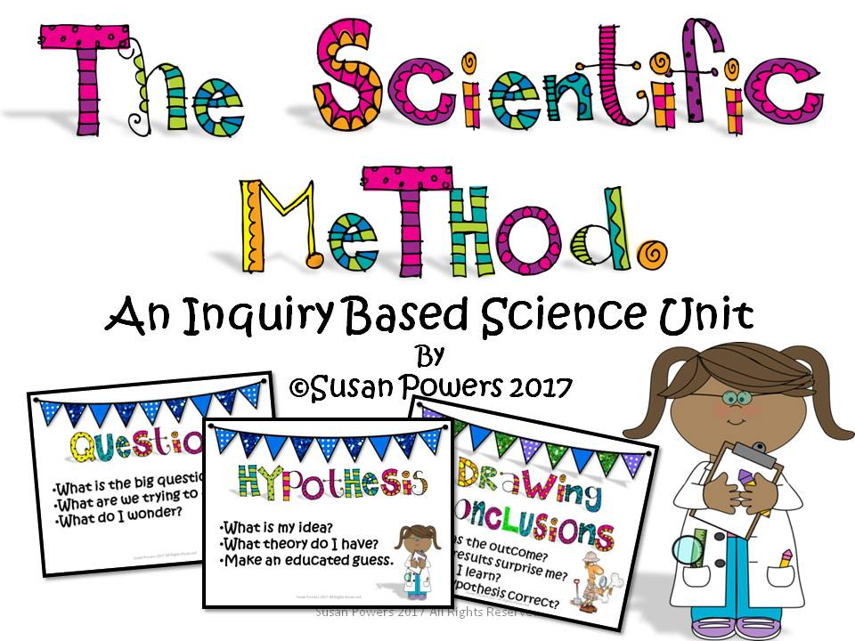 Colourful Scientific Method Posters