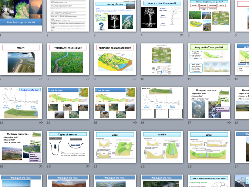 The drainage basin and features along a river's journey (KS4 Physical Landscapes in the UK)