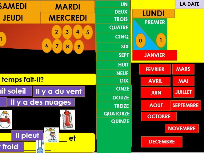 Interactive Perpetual French Calendar with Weather
