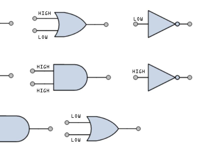 Logic gates worksheet
