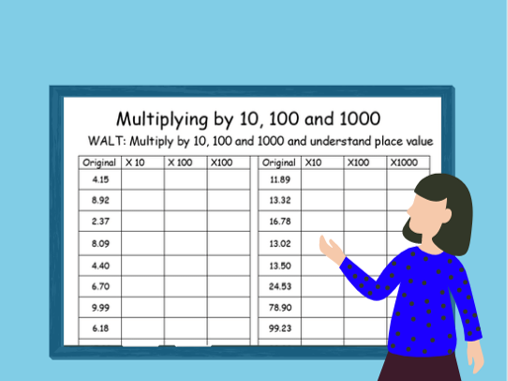 Multiplying and Dividing by 10, 100 and 1000 (place value)