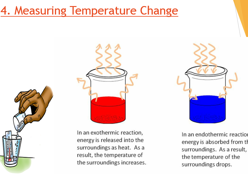 AQA Chemistry required practicals, Measuring Temperature Change (4)