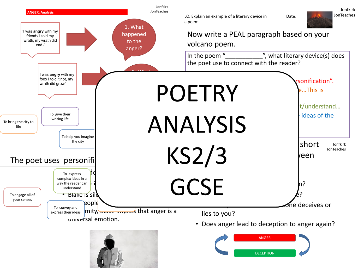 Great Poetry Analysis Units BUNDLE for KS2/KS3