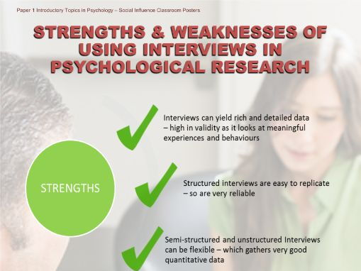 Poster -  Interviews in Psychological Research Evaluation