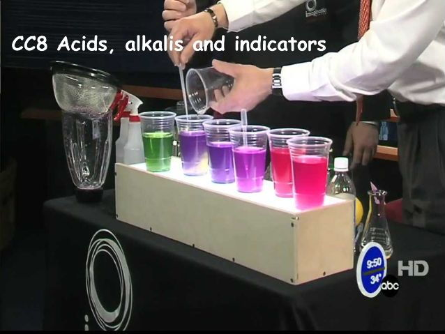 CC8a - pH, acids and alkali