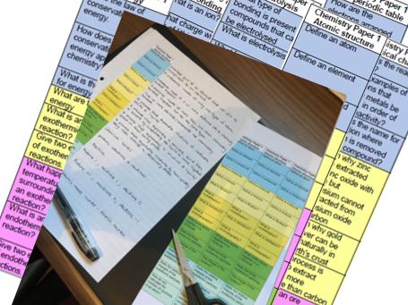 AQA GCSE trilogy Chemistry  - structure strips paper 1 & 2