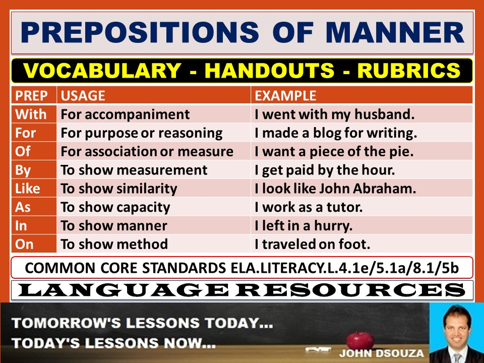 PREPOSITIONS OF MANNER HANDOUTS