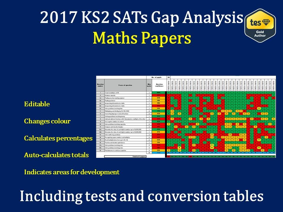 KS2 May 2017 SATs Maths Gap Analysis Grid (including tests and conversion tables) - SATs Prep