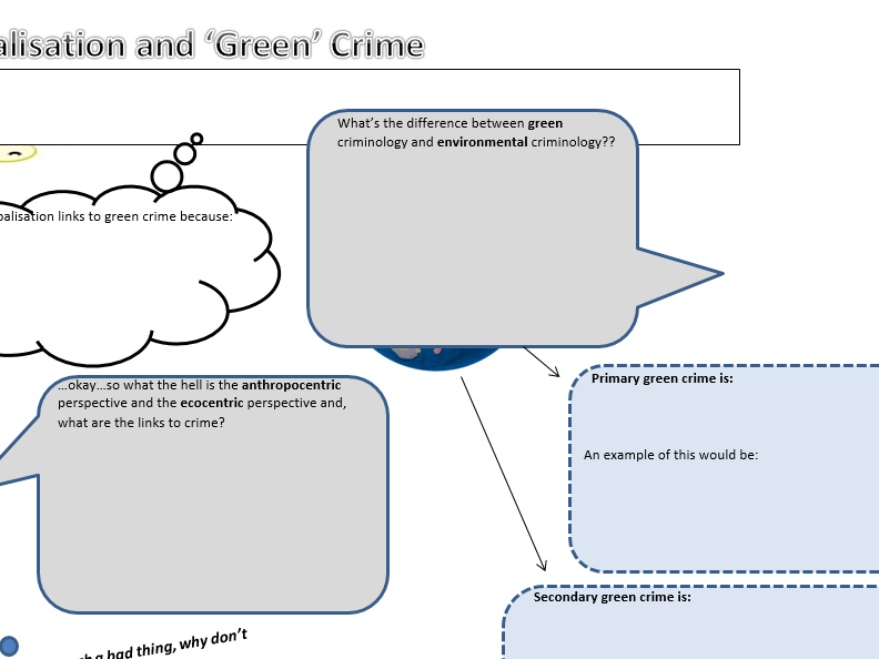 Globalisation and crime revision lesson