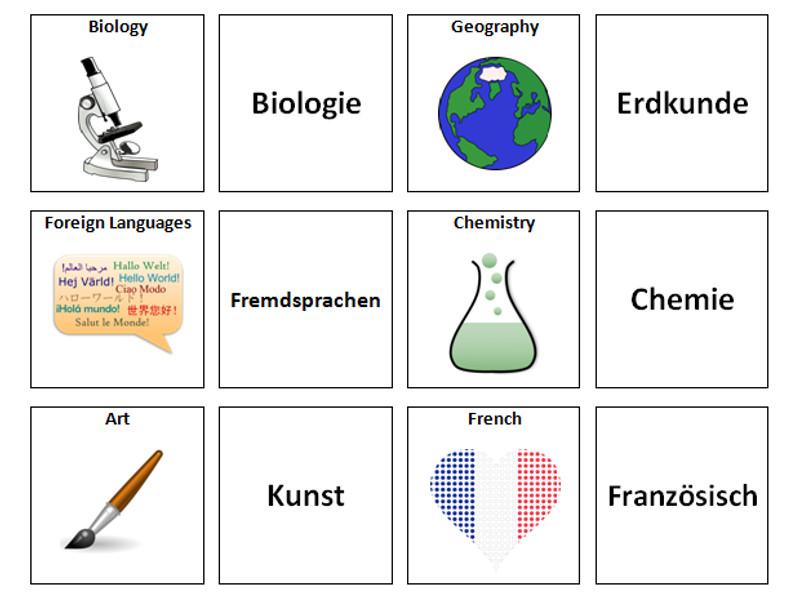 School Subjects: German Vocabulary Card Sort
