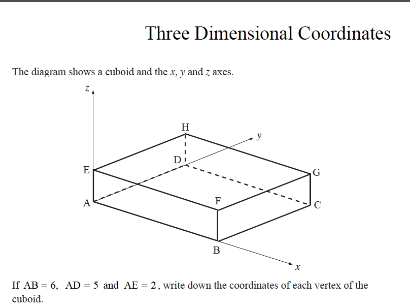 GCSE Maths Revision 3D Coordinates