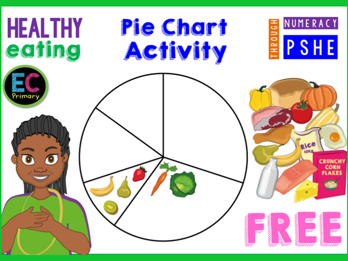 Healthy Eating Activity Pack