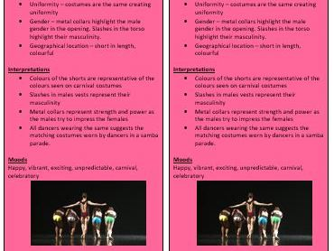 New Spec - GCSE Dance Revision Bookmarks - Anthology