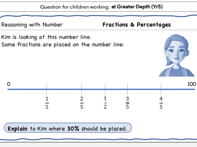 Year 5 Maths: Reasoning with (%) + Fract